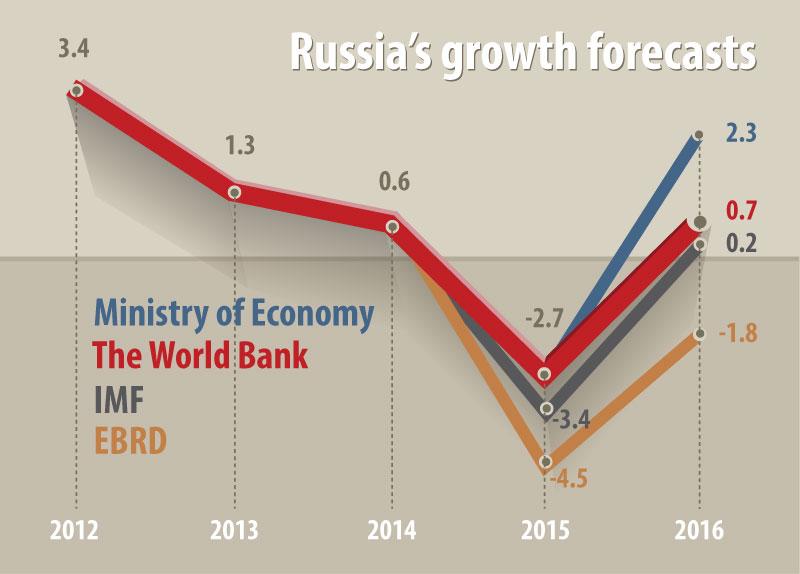 отъемный магазин ситуация в экономике россии сегодня заказ