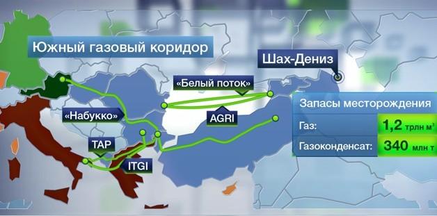 Проект Южный газовый коридор реализуется успешно
