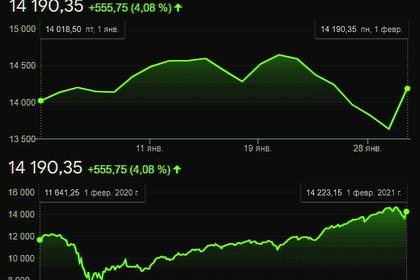 INDIA'S INDEXES UP ANEW