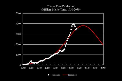 CHINA'S COAL: THE MAJOR