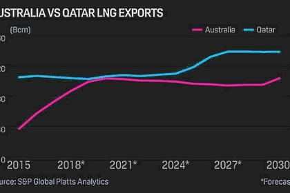 QATAR LNG EXPANSION