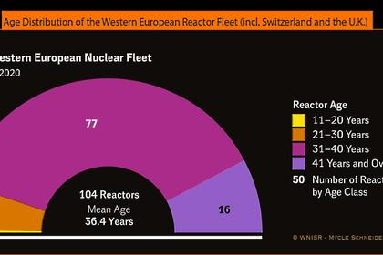 BRITAIN'S NUCLEAR VALUE